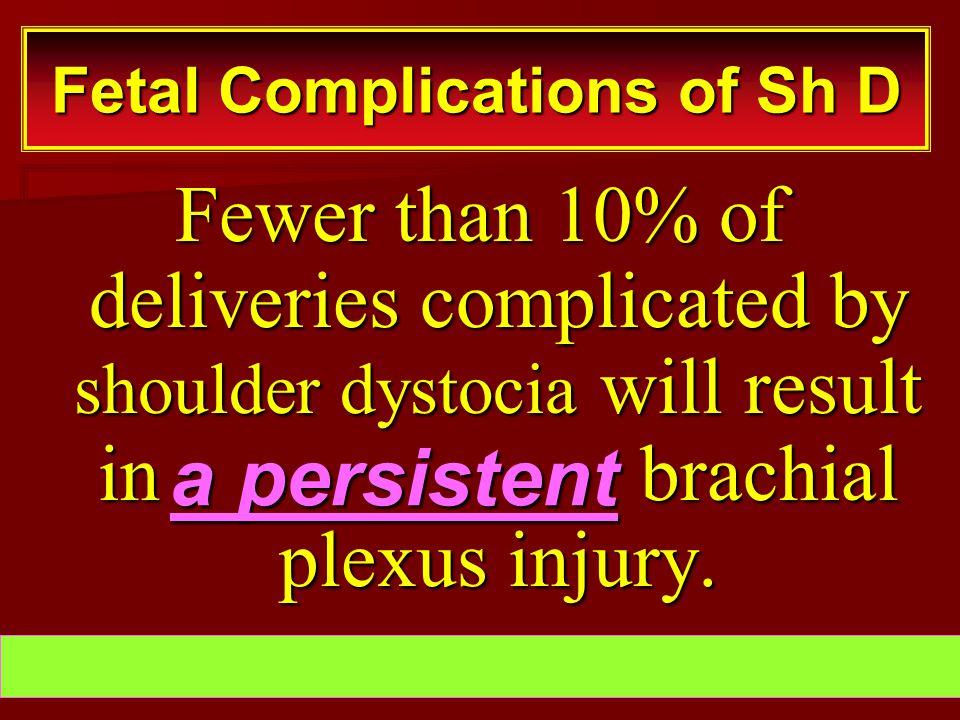 Fetal Complications of Sh D