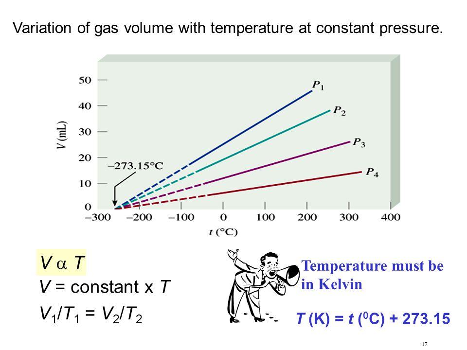 V a T V = constant x T V1/T1 = V2/T2
