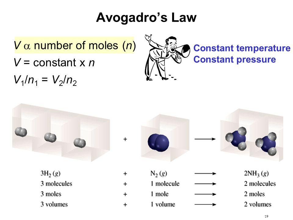 Avogadro's Law V a number of moles (n) V = constant x n V1/n1 = V2/n2
