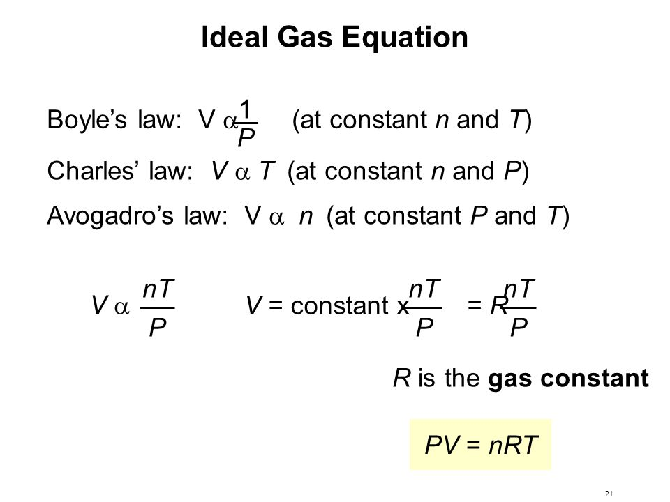 Ideal Gas Equation Boyle's law: V a (at constant n and T) 1 P