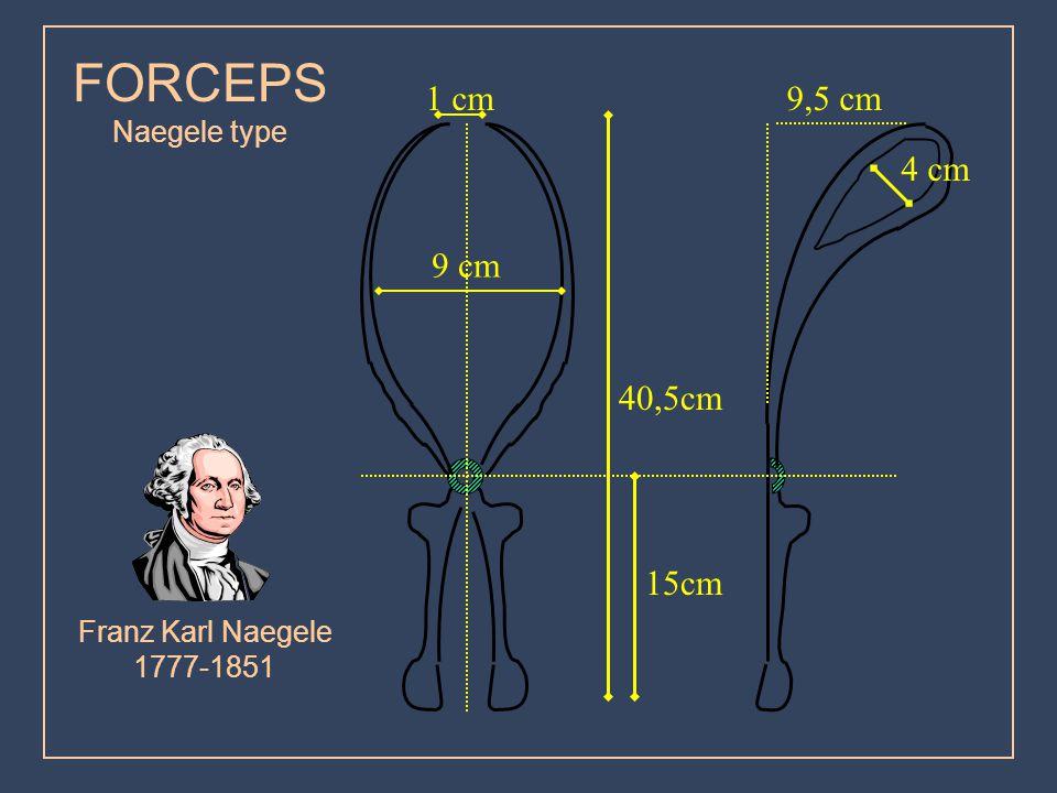 FORCEPS 1 cm 9,5 cm 4 cm 9 cm 40,5cm 15cm Naegele type