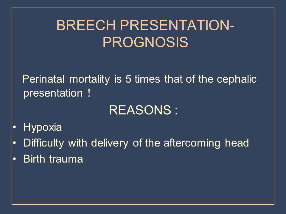 BREECH PRESENTATION- PROGNOSIS