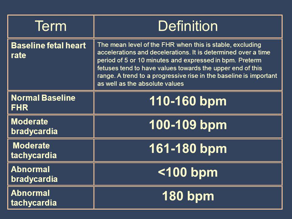 Term Definition 110-160 bpm 100-109 bpm 161-180 bpm <100 bpm