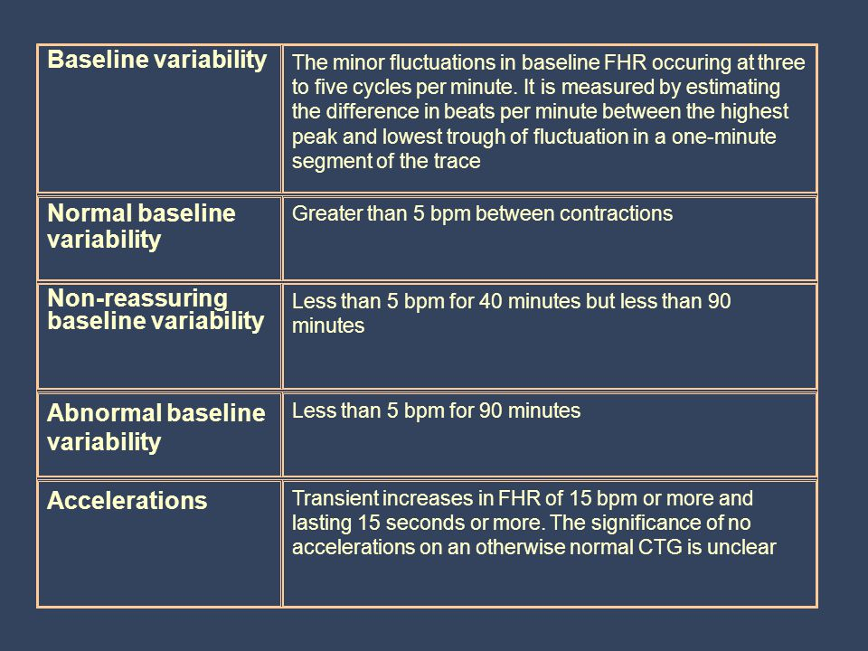 Normal baseline variability