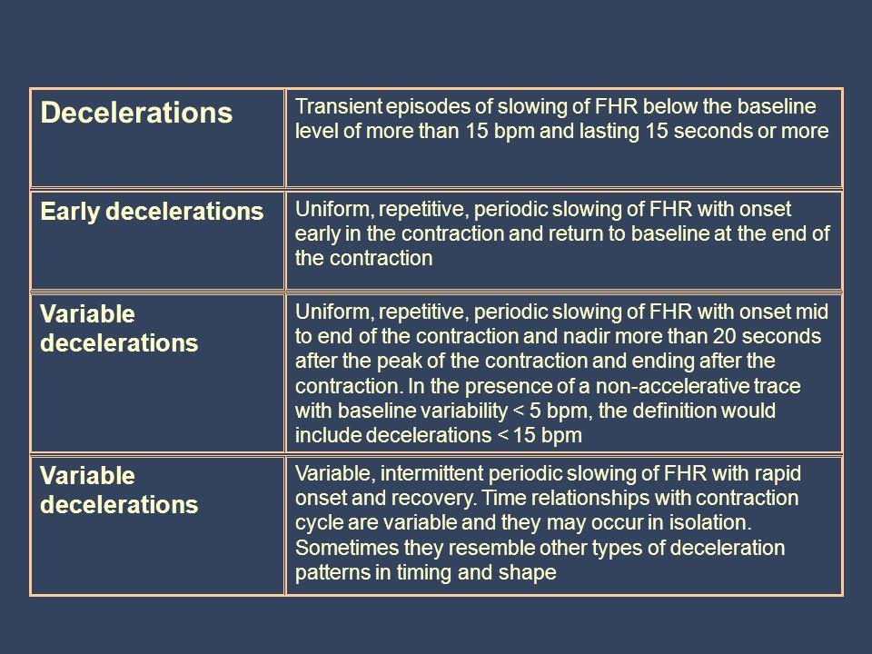 Decelerations Early decelerations Variable decelerations