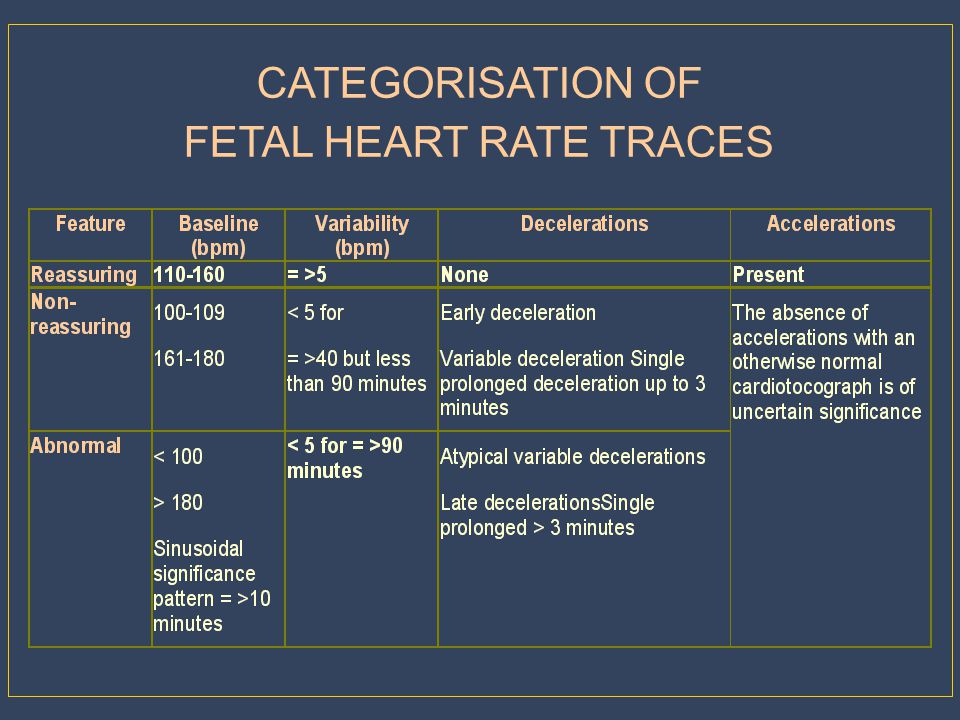 FETAL HEART RATE TRACES