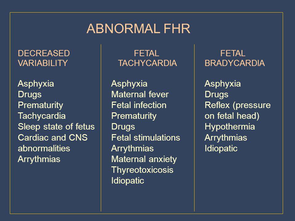 ABNORMAL FHR Asphyxia Drugs Prematurity Tachycardia