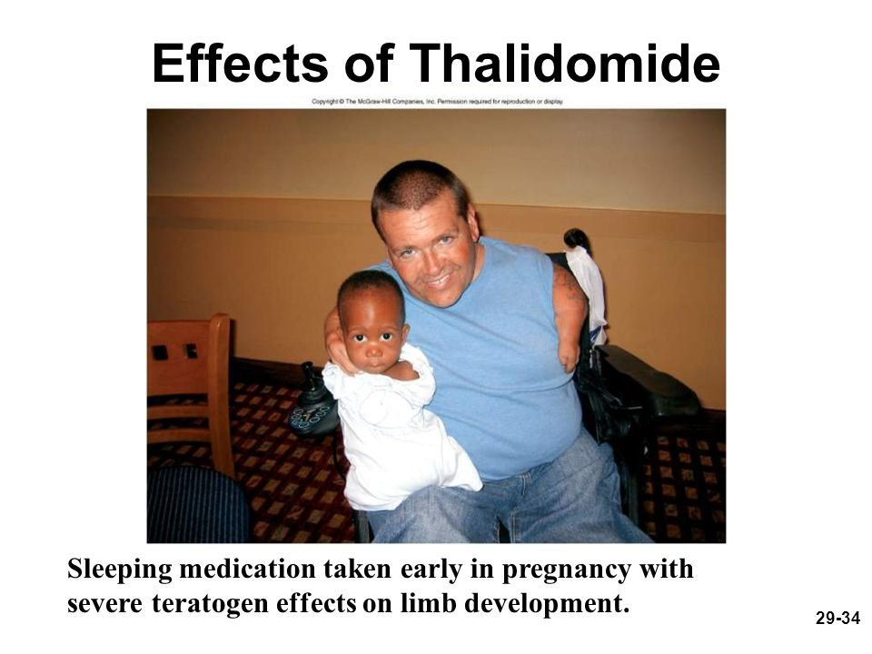 Effects of Thalidomide