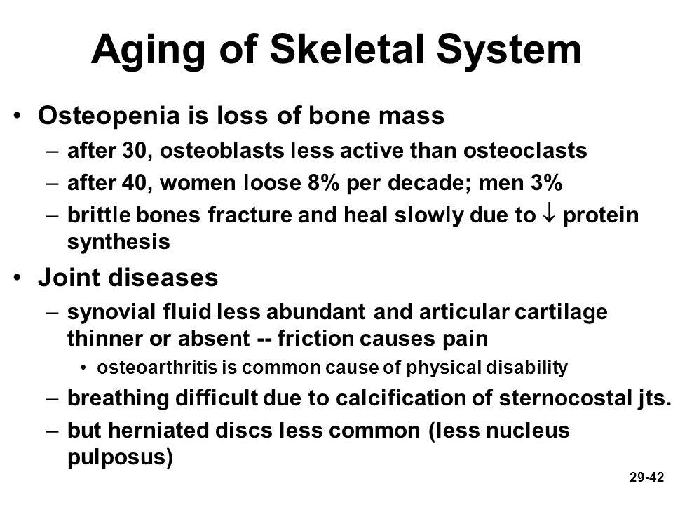 Aging of Skeletal System