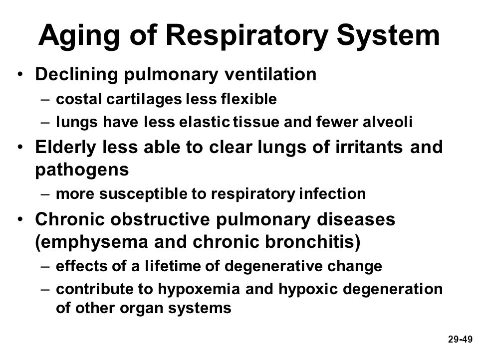 Aging of Respiratory System