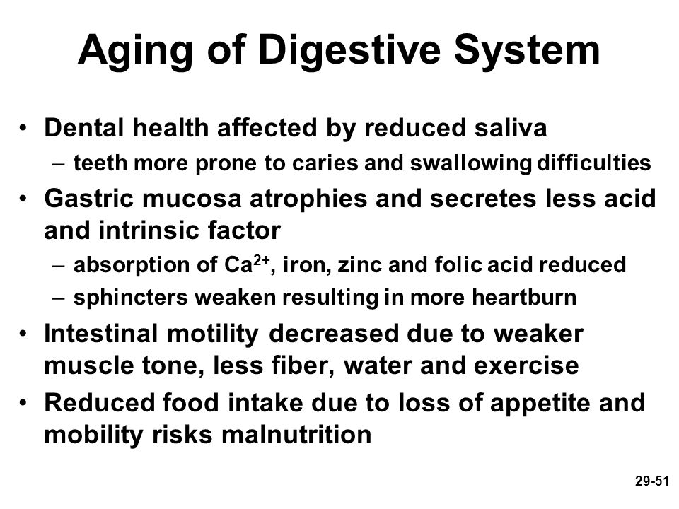 Aging of Digestive System