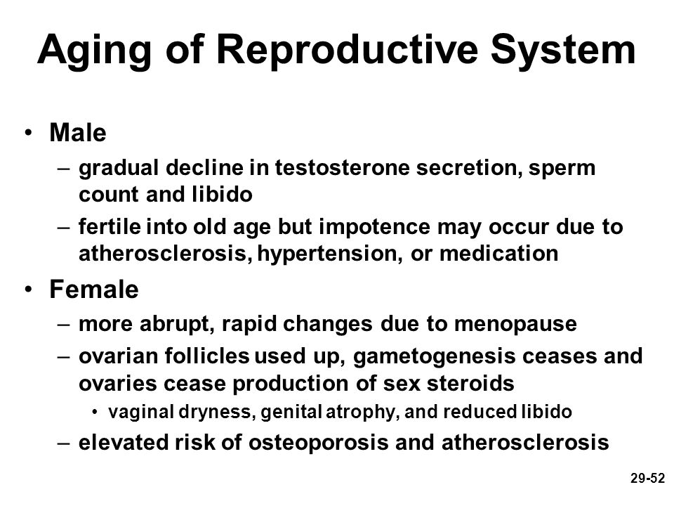Aging of Reproductive System
