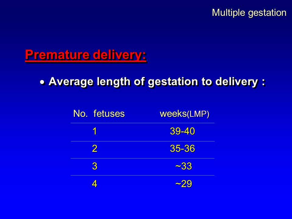 Premature delivery: Average length of gestation to delivery :