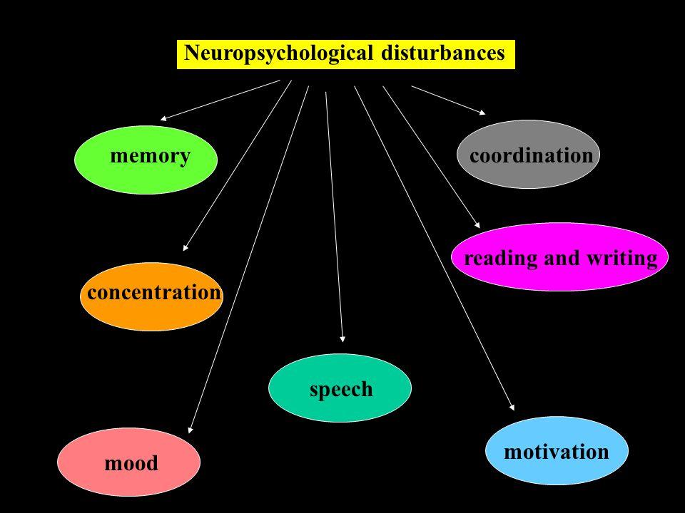 Neuropsychological disturbances
