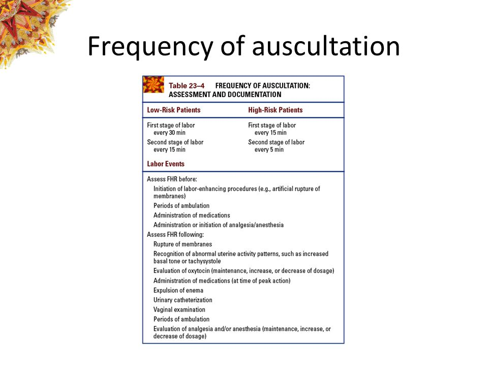 Frequency of auscultation