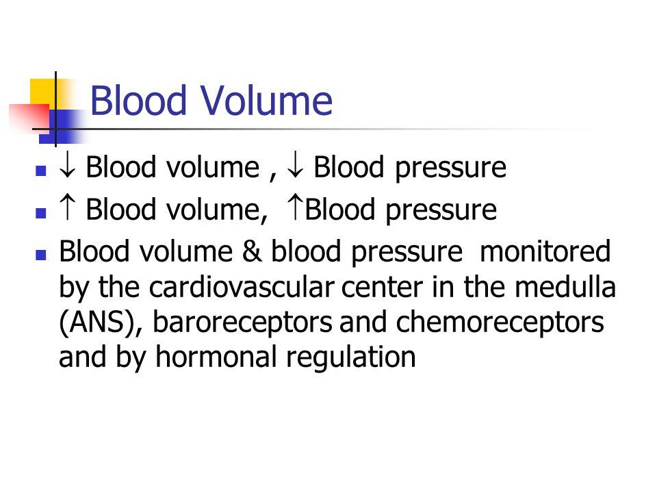 Blood Volume  Blood volume ,  Blood pressure
