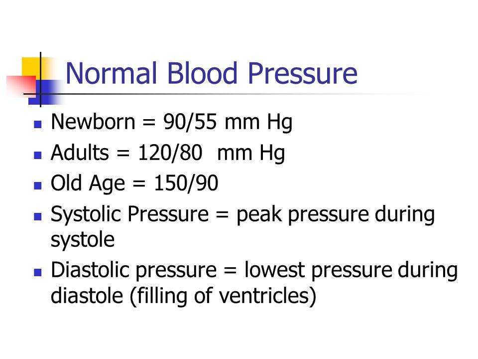 Normal Blood Pressure Newborn = 90/55 mm Hg Adults = 120/80 mm Hg