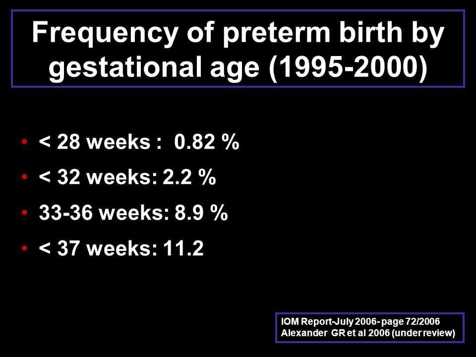 Frequency of preterm birth by gestational age (1995-2000)