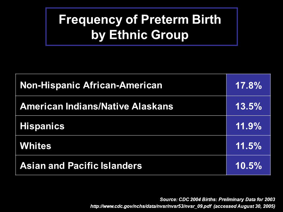 Frequency of Preterm Birth by Ethnic Group