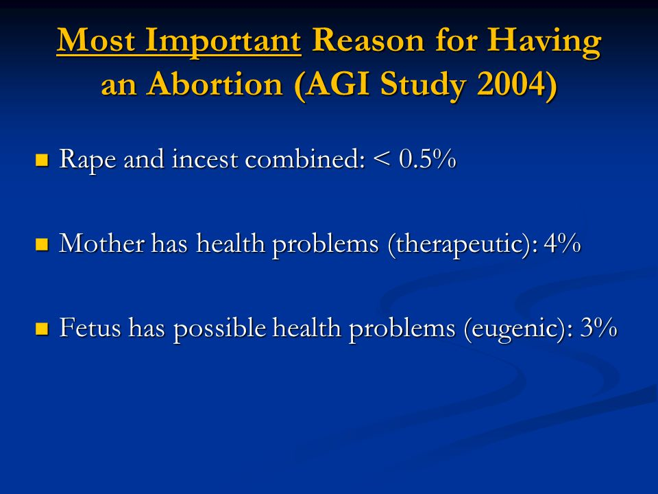 Most Important Reason for Having an Abortion (AGI Study 2004)