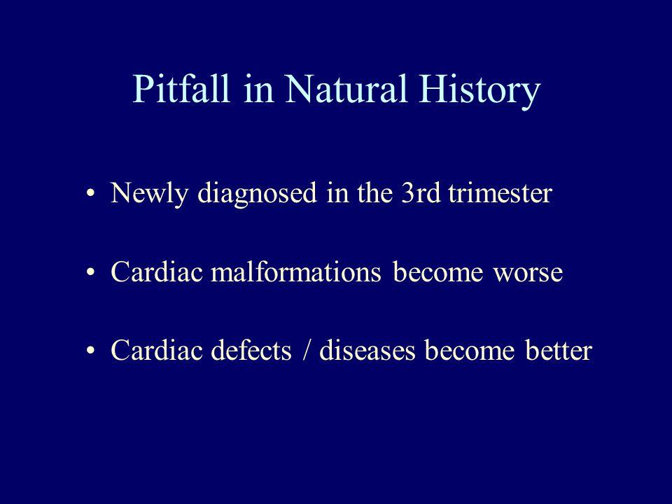 Pitfall in Natural History