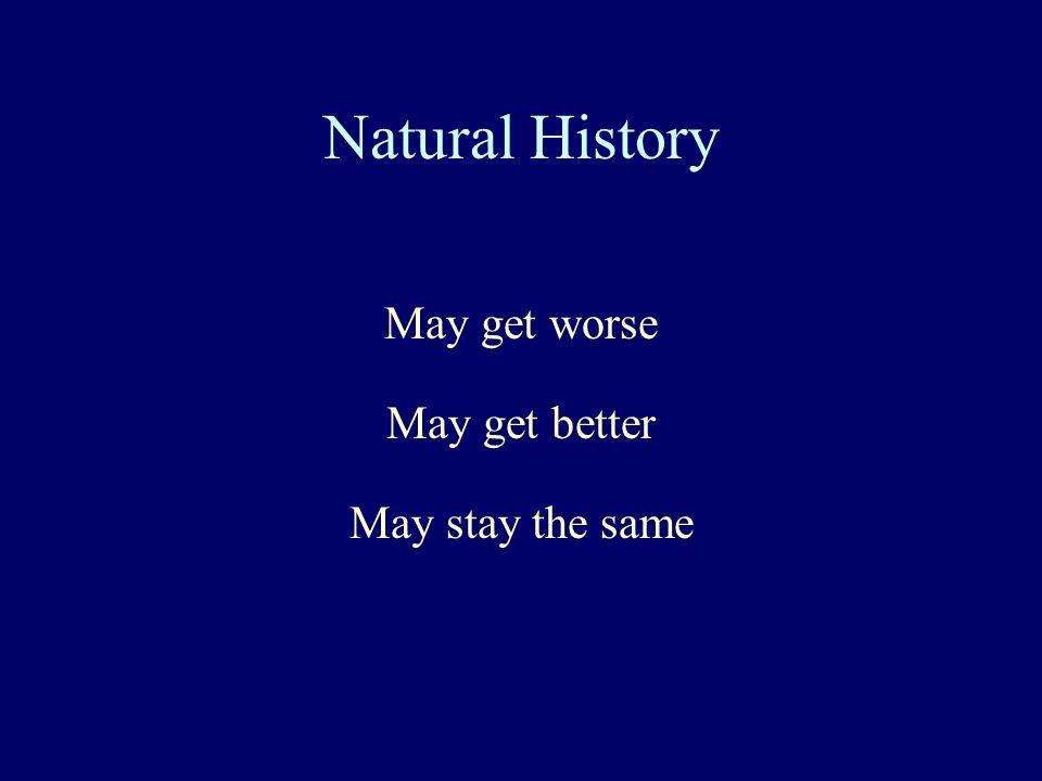 Natural History May get worse May get better May stay the same