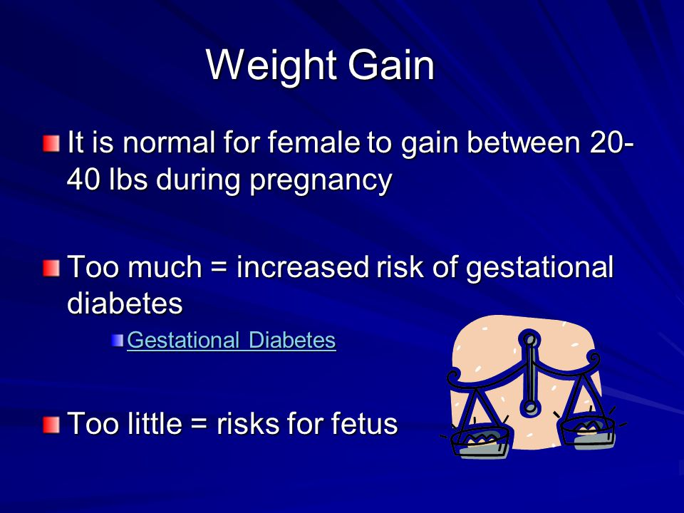 Weight Gain It is normal for female to gain between 20-40 lbs during pregnancy. Too much = increased risk of gestational diabetes.