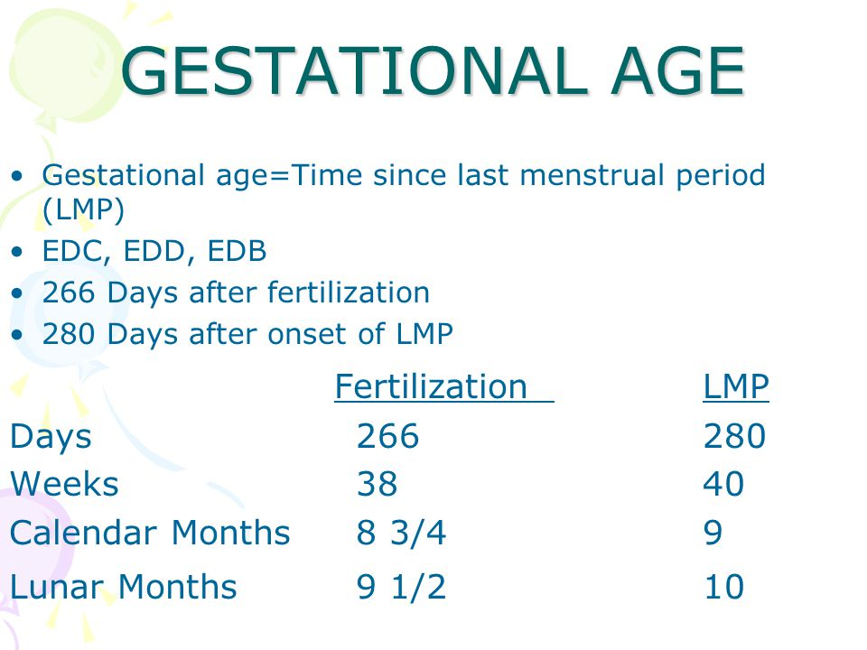 GESTATIONAL AGE Fertilization LMP Days 266 280 Weeks 38 40