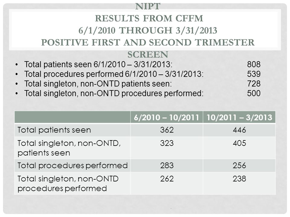 NIpT Results from CFFM 6/1/2010 through 3/31/2013 Positive First and second Trimester Screen