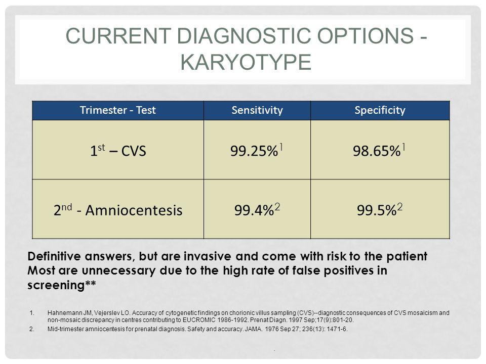Current Diagnostic Options - Karyotype