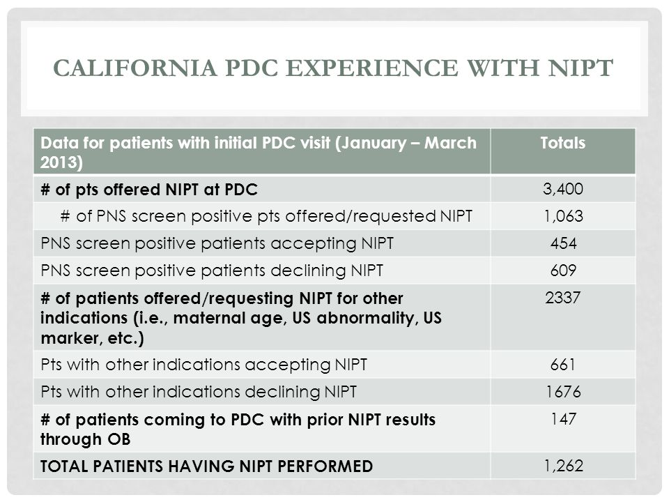 California pdc experience with nipt
