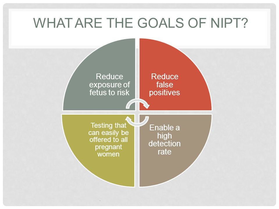 What Are the Goals of NIPT