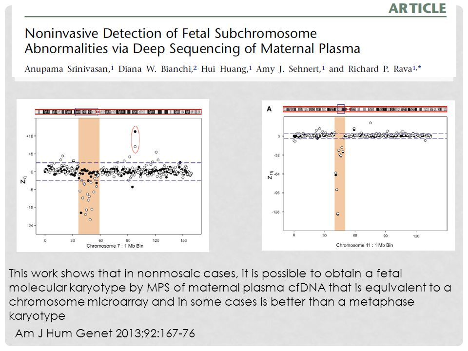This work shows that in nonmosaic cases, it is possible to obtain a fetal molecular karyotype by MPS of maternal plasma cfDNA that is equivalent to a chromosome microarray and in some cases is better than a metaphase karyotype