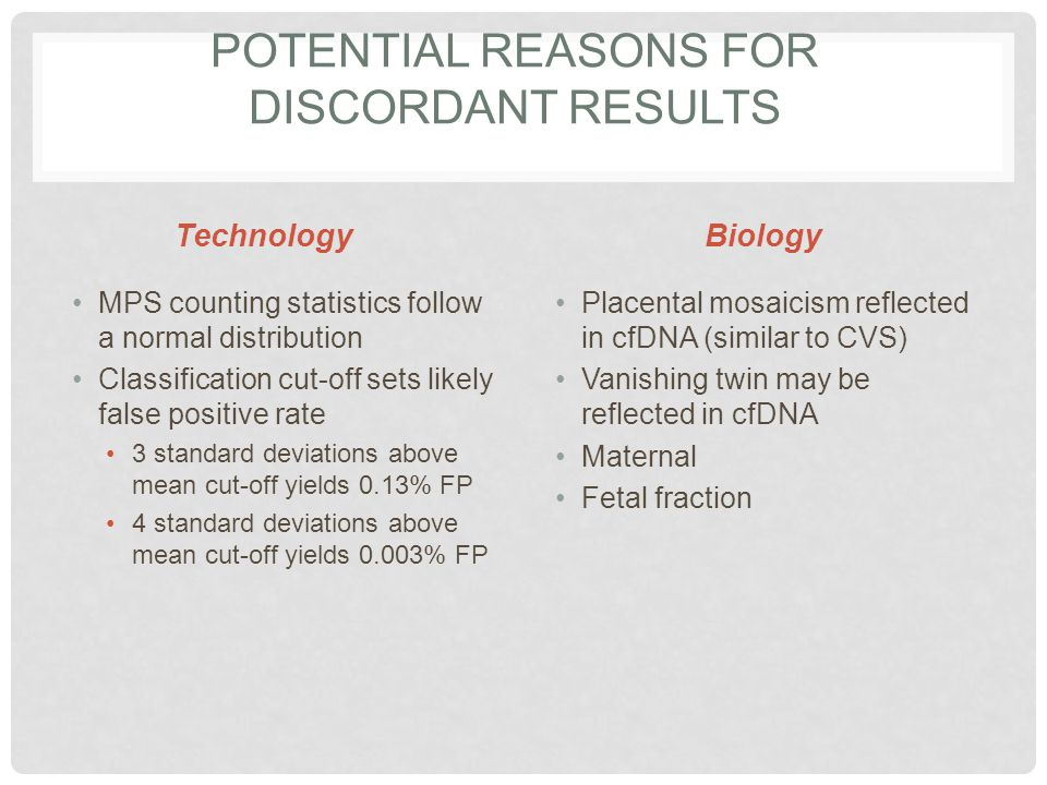 Potential Reasons for Discordant Results