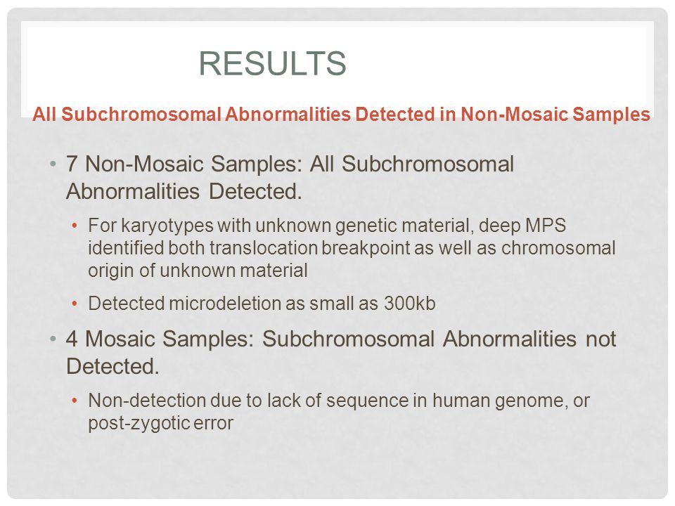 Results All Subchromosomal Abnormalities Detected in Non-Mosaic Samples. 7 Non-Mosaic Samples: All Subchromosomal Abnormalities Detected.