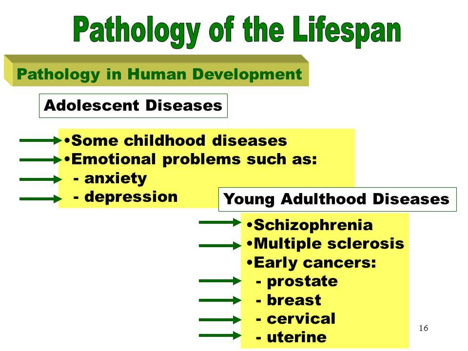 Pathology of the Lifespan