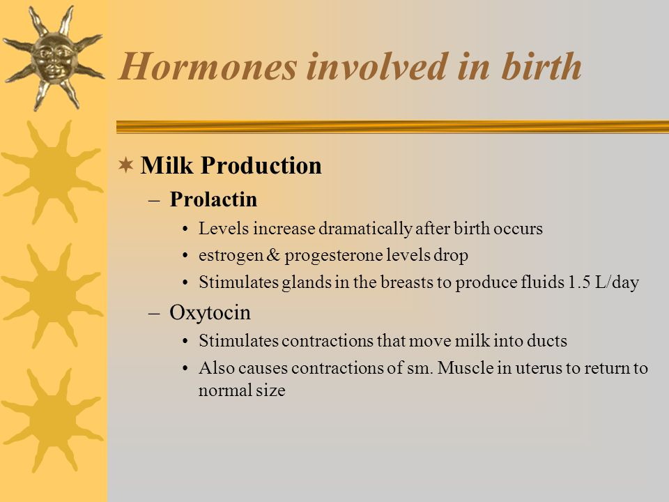 Hormones involved in birth