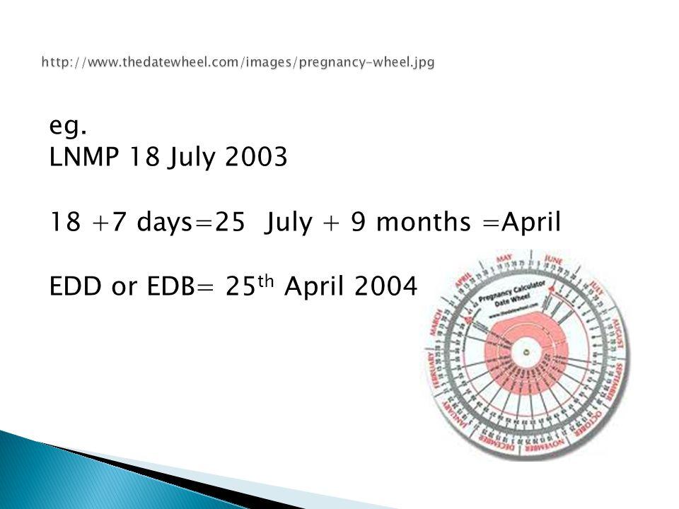 http://www.thedatewheel.com/images/pregnancy-wheel.jpg eg.