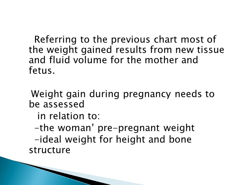 Referring to the previous chart most of the weight gained results from new tissue and fluid volume for the mother and fetus.