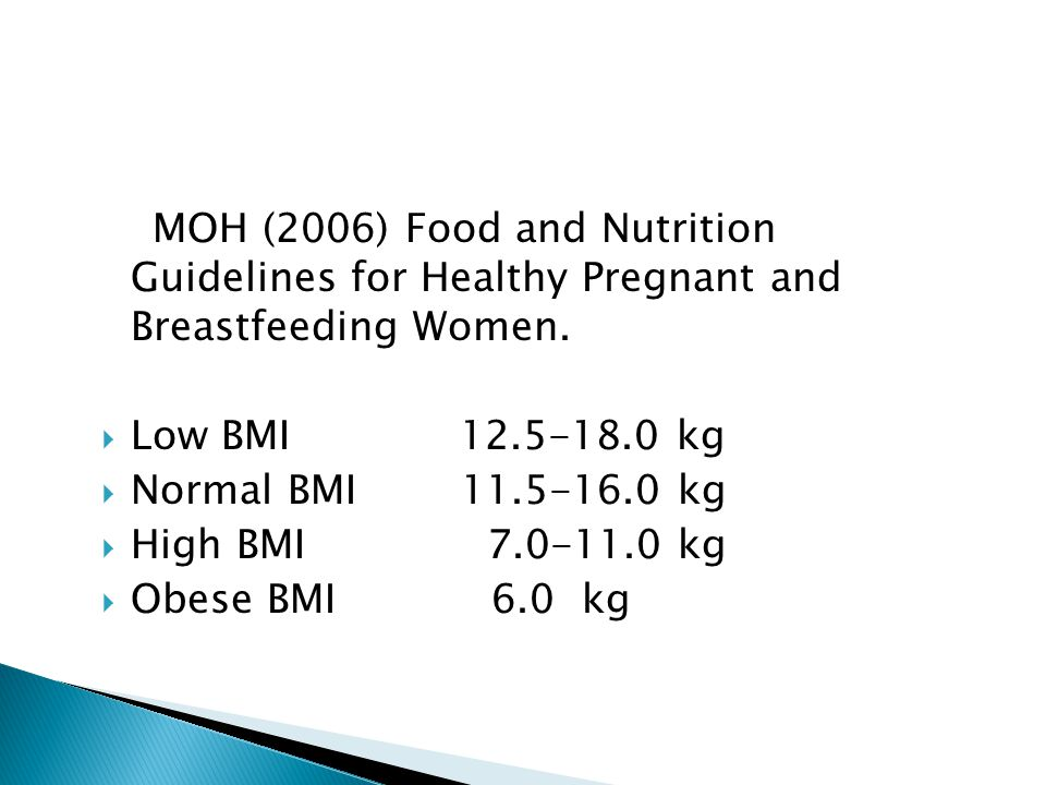 MOH (2006) Food and Nutrition Guidelines for Healthy Pregnant and Breastfeeding Women.