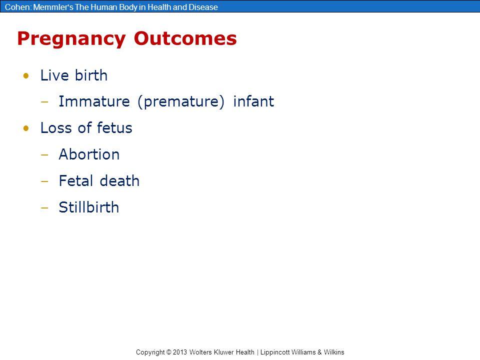 Pregnancy Outcomes Live birth Immature (premature) infant