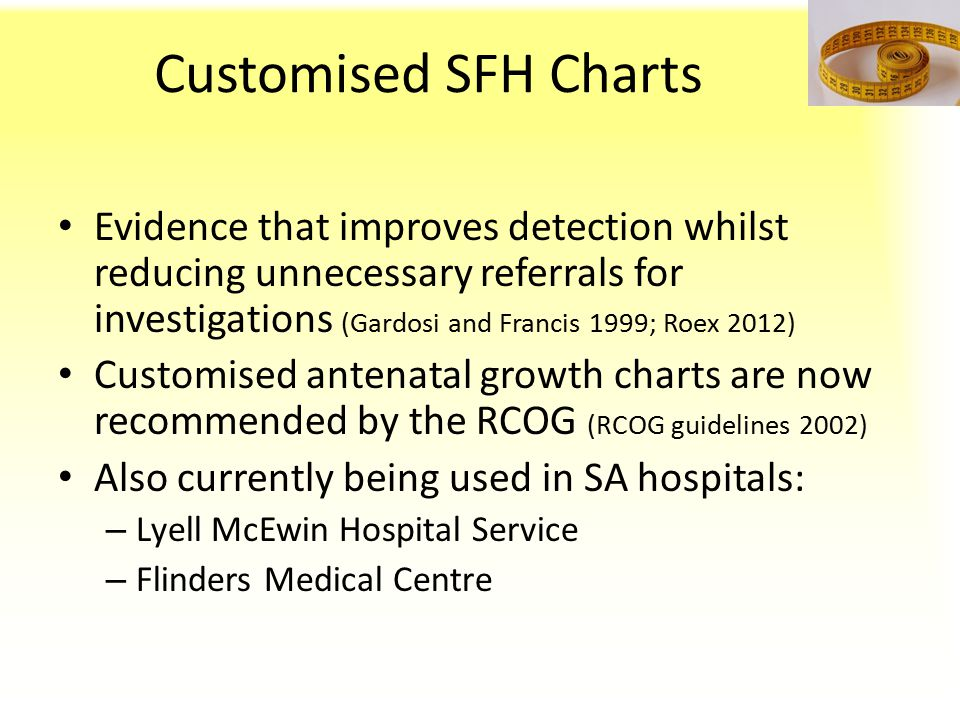 Customised SFH Charts Evidence that improves detection whilst reducing unnecessary referrals for investigations (Gardosi and Francis 1999; Roex 2012)