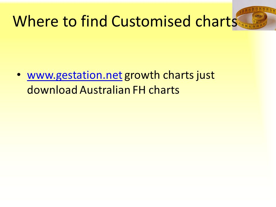 Where to find Customised charts