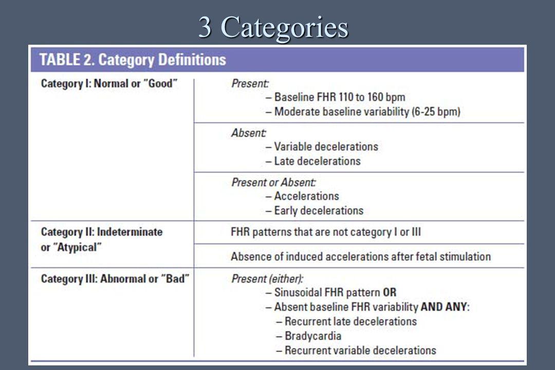 3 Categories