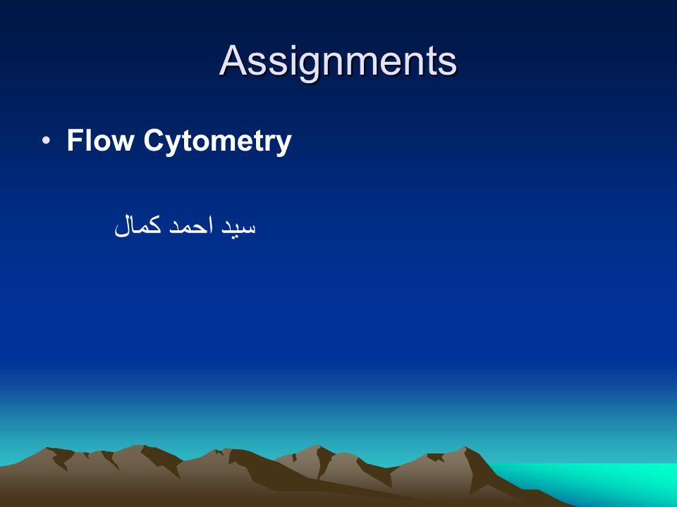Assignments Flow Cytometry سيد احمد كمال