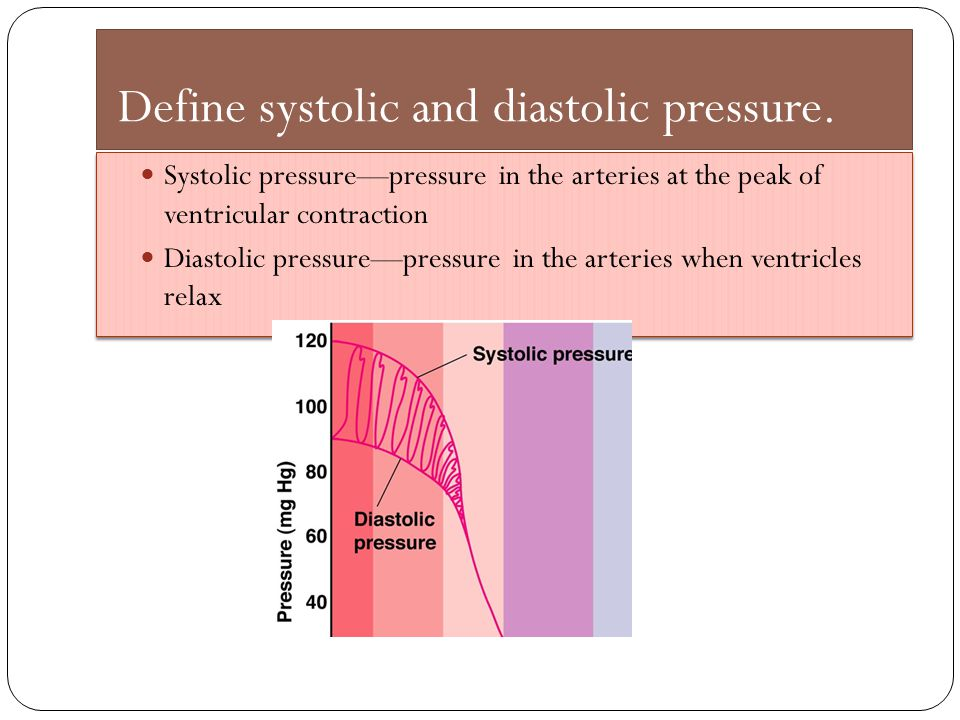 Define systolic and diastolic pressure.