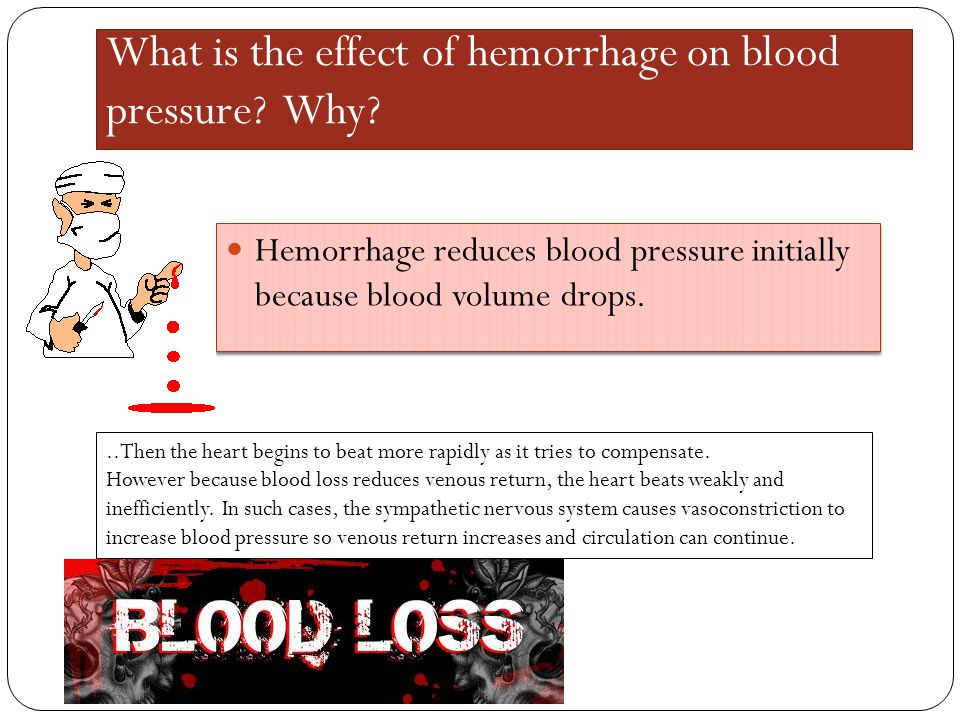What is the effect of hemorrhage on blood pressure Why