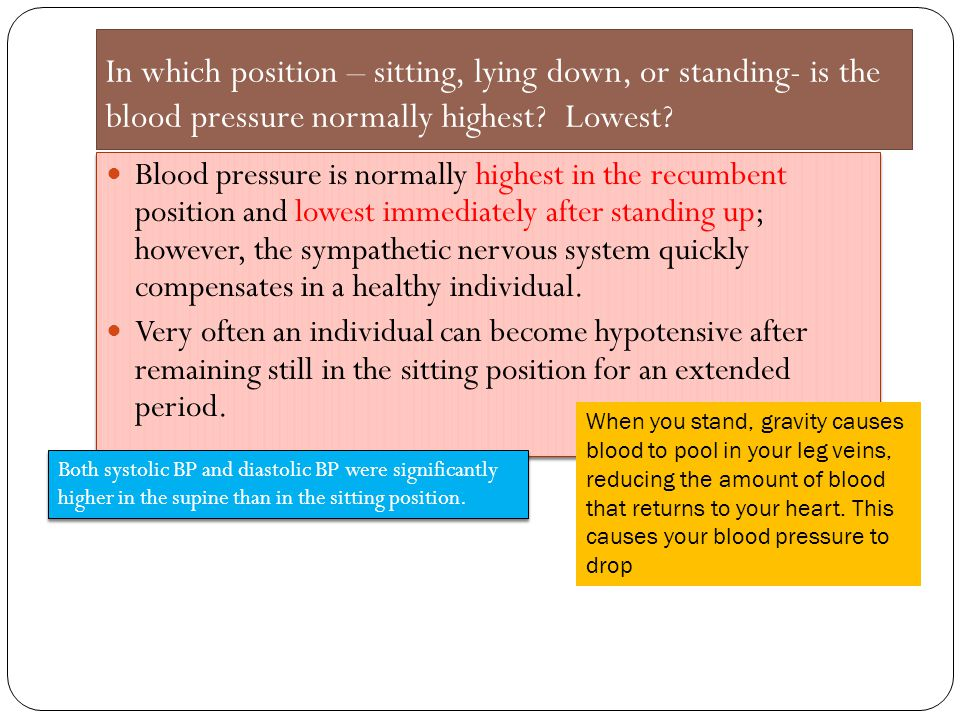 In which position – sitting, lying down, or standing- is the blood pressure normally highest Lowest