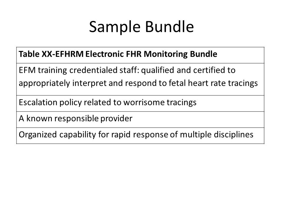 Sample Bundle Table XX-EFHRM Electronic FHR Monitoring Bundle