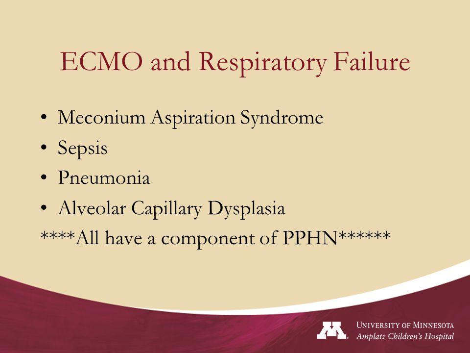 ECMO and Respiratory Failure